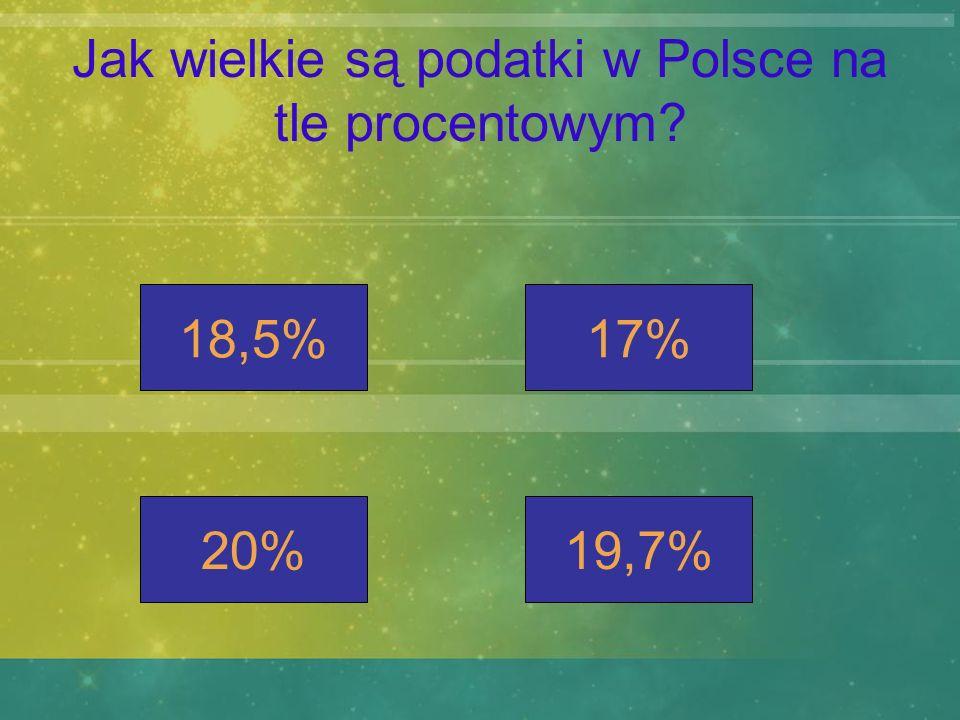 Jak wielkie są podatki w Polsce na tle procentowym? 19,7%20% 17%18,5%