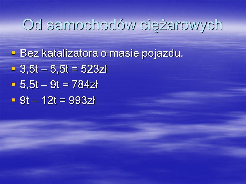Od ciągników siodłowych Z katalizatorem o masie pojazdu.