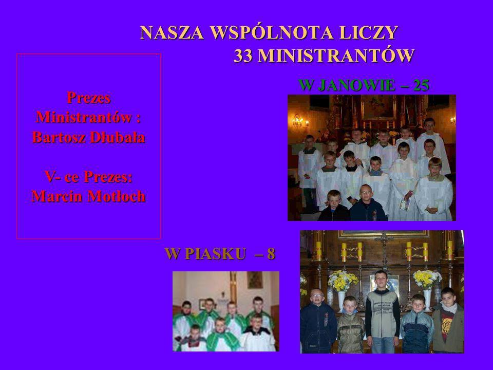 Lektorzy w Janowie Badura Sebastian Dłubała Bartosz Motłoch Marcin Tepreski Paweł Szczepanek Maciej