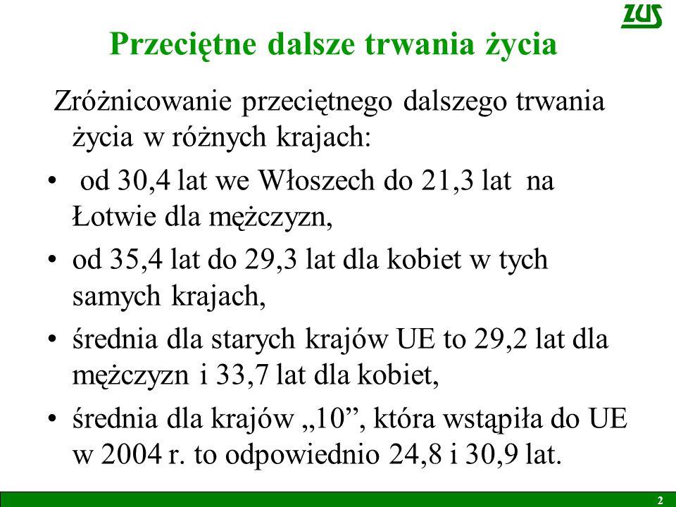 Przeciętne dalsze trwania życia w dobrym zdrowiu Słaba korelacja przeciętnego dalszego trwania życia z subiektywnym dalszym trwaniem życia w dobrym zdrowiu Dania: dla mężczyzn 28,5 lat w tym 23,6 lat w dobrym zdrowiu, dla kobiet odpowiednio 31,9 i 24,1 lat Niemcy: mężczyźni - 29 i 13,6 lat, kobiety – 33,4 i 13,6 lat Dobre dane dla Polski Bardzo złe dane dla krajów nadbałtyckich 3