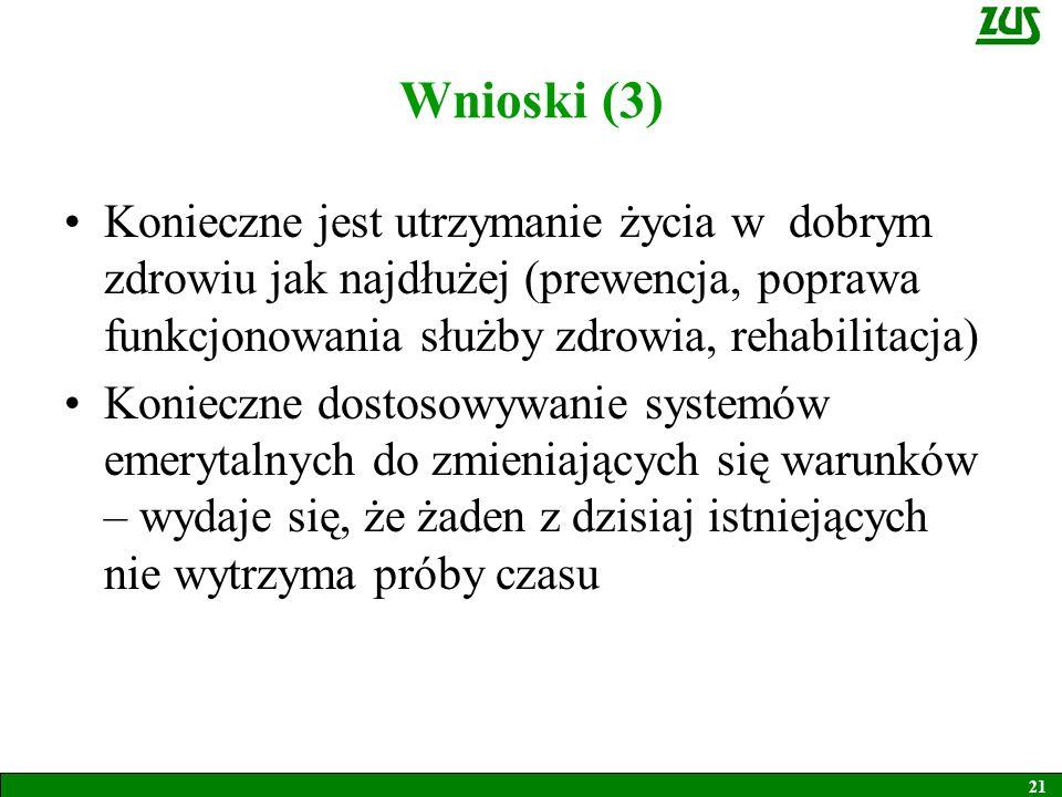 Wnioski (3) Konieczne jest utrzymanie życia w dobrym zdrowiu jak najdłużej (prewencja, poprawa funkcjonowania służby zdrowia, rehabilitacja) Konieczne