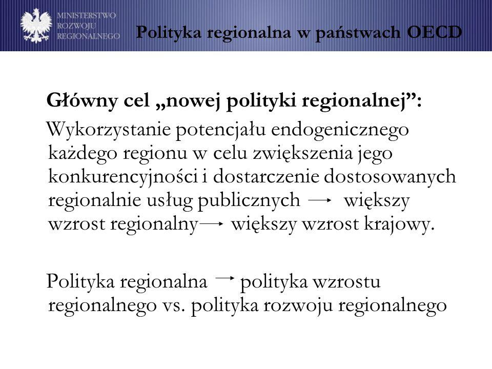 Polityka regionalna w państwach OECD Główny cel nowej polityki regionalnej: Wykorzystanie potencjału endogenicznego każdego regionu w celu zwiększenia jego konkurencyjności i dostarczenie dostosowanych regionalnie usług publicznych większy wzrost regionalny większy wzrost krajowy.