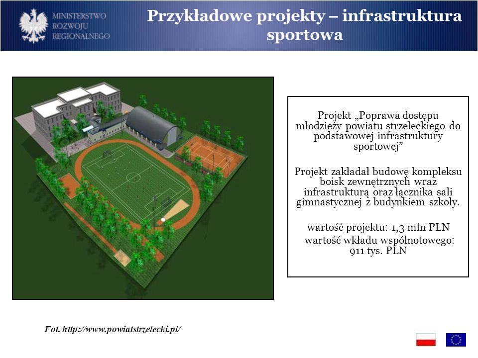 Projekt Poprawa dostępu młodzieży powiatu strzeleckiego do podstawowej infrastruktury sportowej Projekt zakładał budowę kompleksu boisk zewnętrznych w