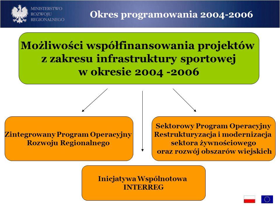 Możliwości współfinansowania projektów z zakresu infrastruktury sportowej w okresie 2004 -2006 Zintegrowany Program Operacyjny Rozwoju Regionalnego In