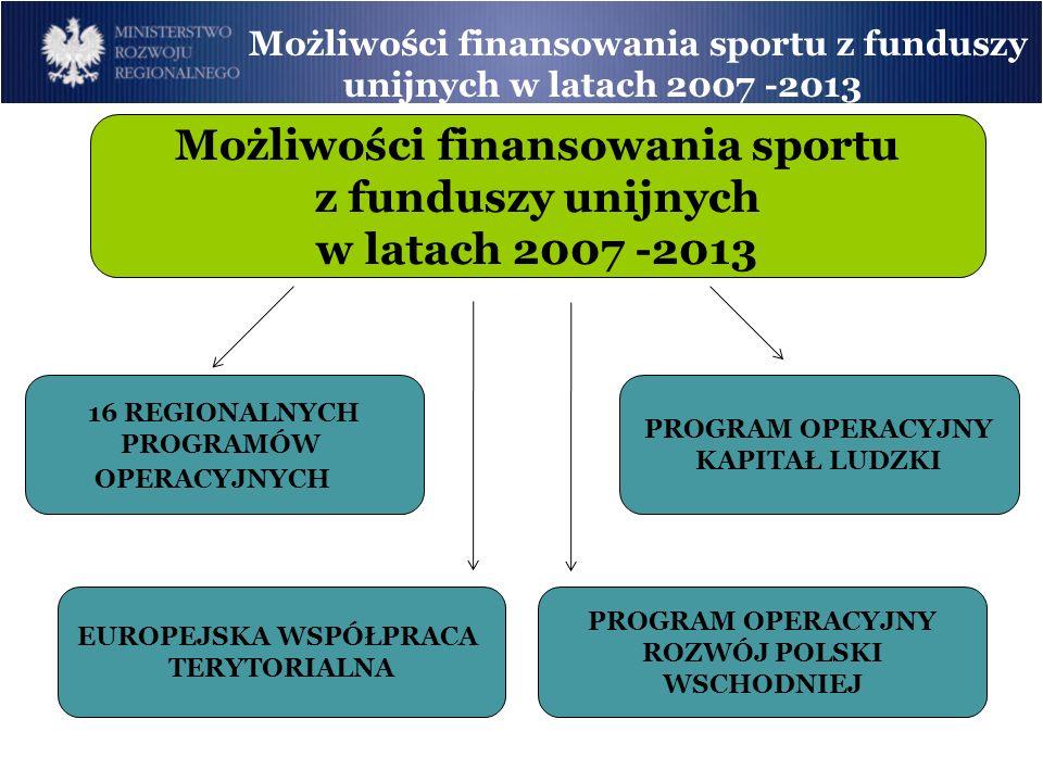 Możliwości finansowania sportu z funduszy unijnych w latach 2007 -2013 16 REGIONALNYCH PROGRAMÓW OPERACYJNYCH PROGRAM OPERACYJNY KAPITAŁ LUDZKI EUROPE
