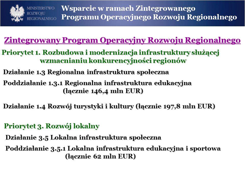 Priorytet 1. Rozbudowa i modernizacja infrastruktury służącej wzmacnianiu konkurencyjności regionów wzmacnianiu konkurencyjności regionów Działanie 1.