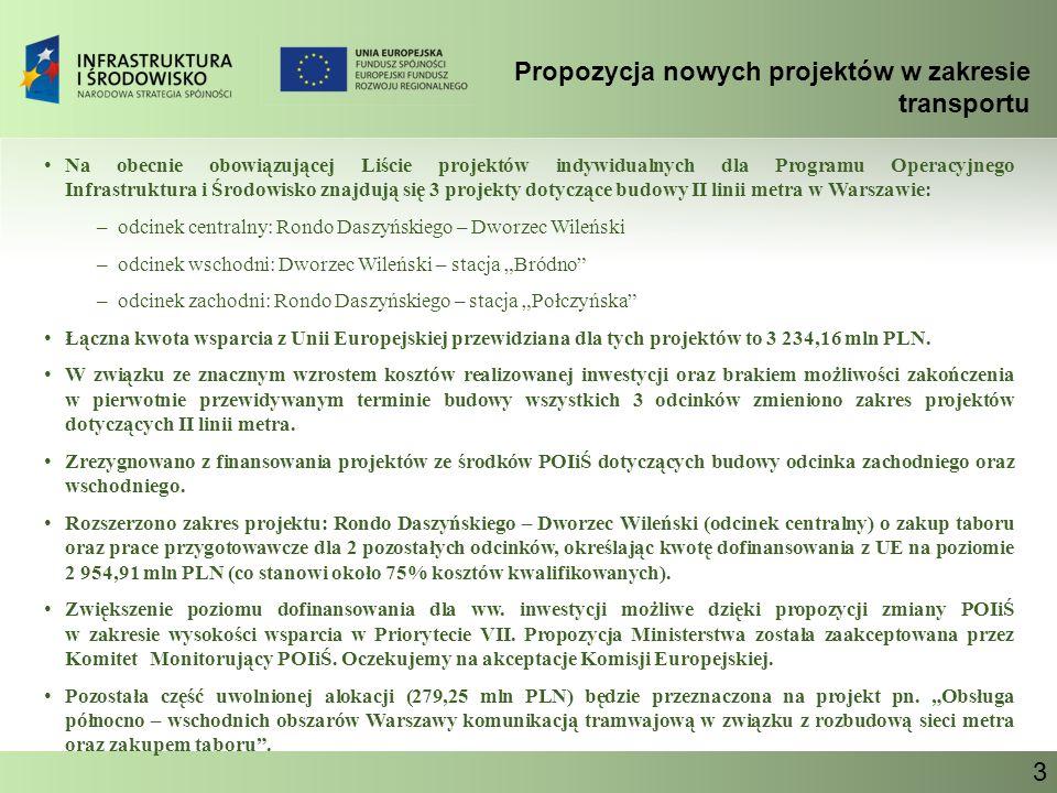 Propozycja nowych projektów w zakresie transportu Ministerstwo Infrastruktury 4 PRIORYTET VII Transport przyjazny środowisku Działanie 7.3 Transport miejski w obszarach metropolitalnych Obsługa północno – wschodnich obszarów Warszawy komunikacją tramwajową w związku z rozbudową sieci metra oraz zakupem taboru Orientacyjny koszt całkowity projektu: 681,37 mln PLN Szacunkowa kwota dofinansowania z UE: 279,25 mln PLN Przewidywany okres realizacji projektu: 2008 – 2012 Miejsce realizacji projektu: mazowieckie Instytucja odpowiedzialna za realizację projektu: Miasto Stołeczne Warszawa Tramwaje Warszawskie Sp.