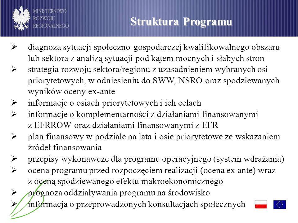 PO Infrastruktura i Środowisko Struktura Programu diagnoza sytuacji społeczno-gospodarczej kwalifikowalnego obszaru lub sektora z analizą sytuacji pod