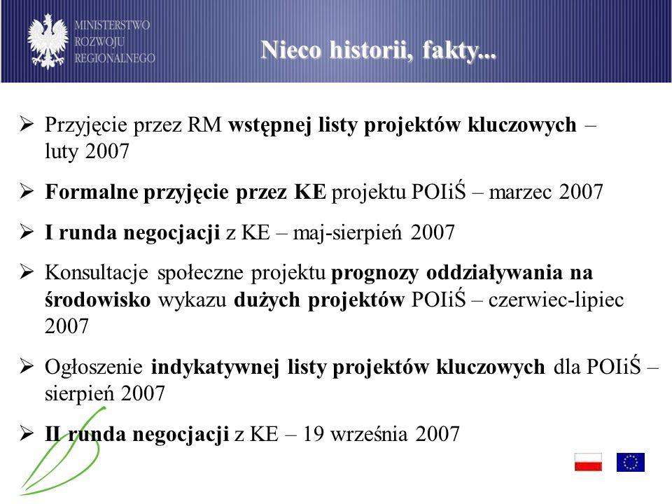 PO Infrastruktura i Środowisko Przyjęcie przez RM wstępnej listy projektów kluczowych – luty 2007 Formalne przyjęcie przez KE projektu POIiŚ – marzec 2007 I runda negocjacji z KE – maj-sierpień 2007 Konsultacje społeczne projektu prognozy oddziaływania na środowisko wykazu dużych projektów POIiŚ – czerwiec-lipiec 2007 Ogłoszenie indykatywnej listy projektów kluczowych dla POIiŚ – sierpień 2007 II runda negocjacji z KE – 19 września 2007 Nieco historii, fakty...
