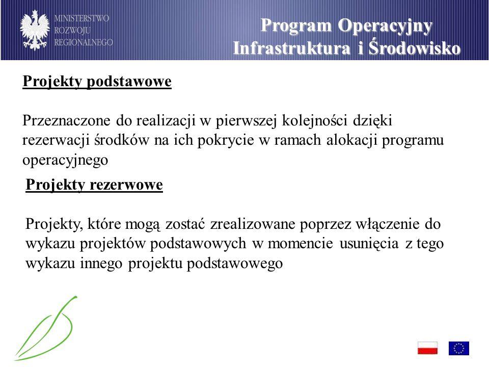 Projekty podstawowe Przeznaczone do realizacji w pierwszej kolejności dzięki rezerwacji środków na ich pokrycie w ramach alokacji programu operacyjneg