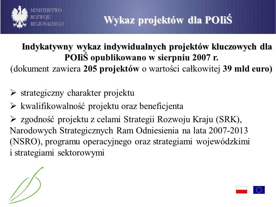 PO Infrastruktura i Środowisko Wykaz projektów dla POIiŚ Indykatywny wykaz indywidualnych projektów kluczowych dla POIiŚ Indykatywny wykaz indywidualnych projektów kluczowych dla POIiŚ opublikowano w sierpniu 2007 r.