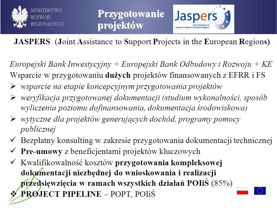PO Infrastruktura i Środowisko Przygotowanie projektów JASPERS (Joint Assistance to Support Projects in the European Regions) Europejski Bank Inwestycyjny + Europejski Bank Odbudowy i Rozwoju + KE Wsparcie w przygotowaniu dużych projektów finansowanych z EFRR i FS wsparcie na etapie koncepcyjnym przygotowania projektów weryfikacja przygotowanej dokumentacji (studium wykonalności, sposób wyliczenia poziomu dofinansowania, dokumentacja środowiskowa) wytyczne dla projektów generujących dochód, programy pomocy publicznej Bezpłatny konsulting w zakresie przygotowania dokumentacji technicznej Pre-umowy z beneficjentami projektów kluczowych Kwalifikowalność kosztów przygotowania kompleksowej dokumentacji niezbędnej do wnioskowania i realizacji przedsięwzięcia w ramach wszystkich działań POIiŚ (85%) PROJECT PIPELINE – POPT, POIiŚ