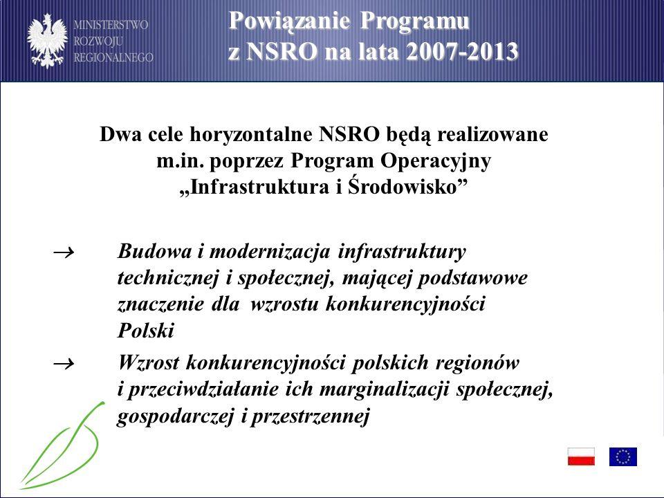 GŁÓWNY CEL POIiŚ Podniesienie atrakcyjności inwestycyjnej Polski i jej regionów poprzez rozwój infrastruktury technicznej, przy równoczesnej ochronie i poprawie stanu środowiska, zdrowia, zachowaniu tożsamości kulturowej i rozwijaniu spójności terytorialnej