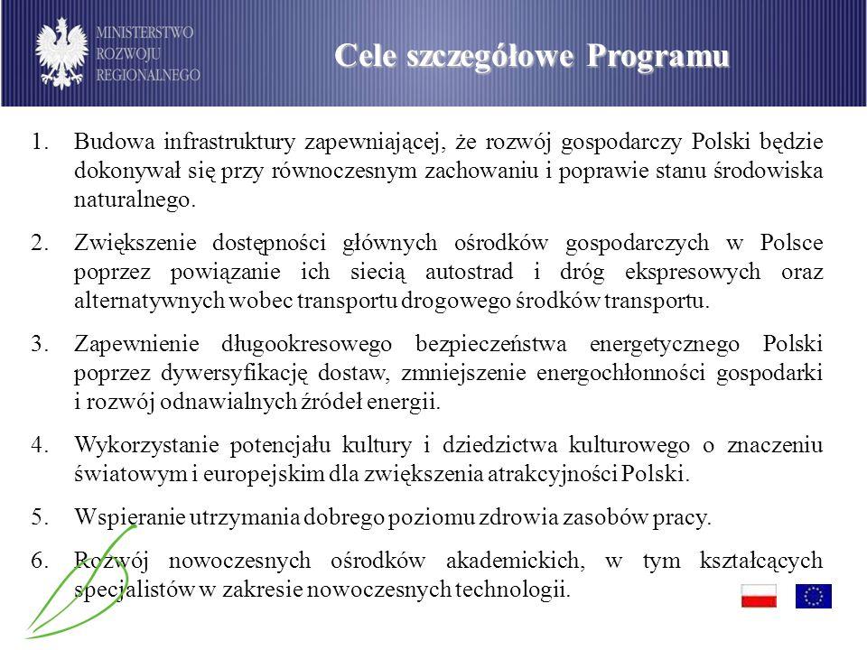 Cele szczegółowe Programu 1.Budowa infrastruktury zapewniającej, że rozwój gospodarczy Polski będzie dokonywał się przy równoczesnym zachowaniu i popr