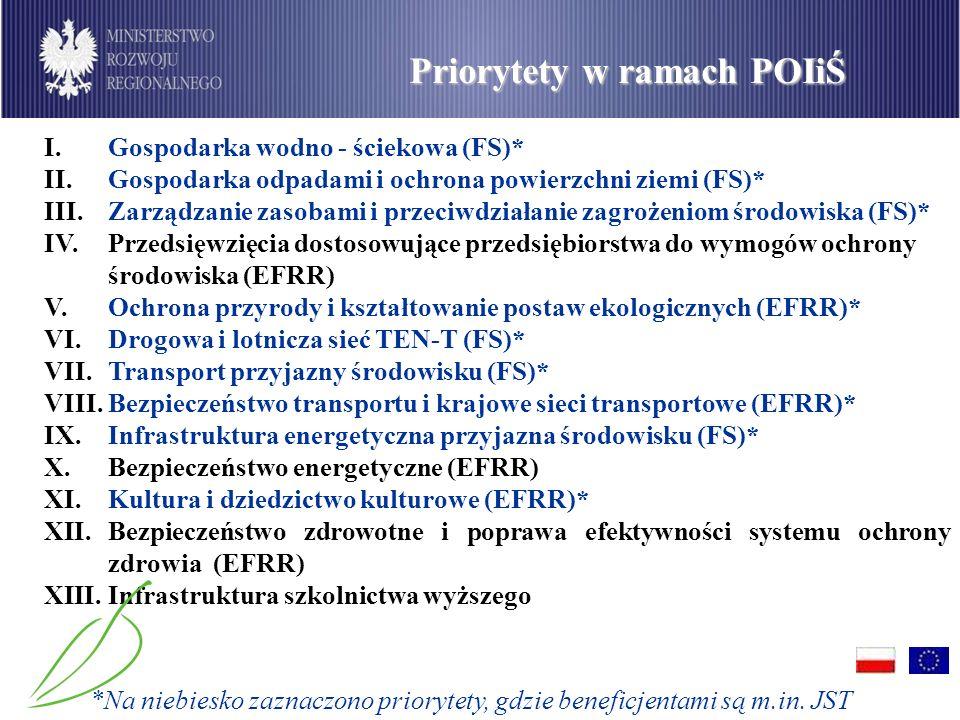 I.Gospodarka wodno - ściekowa (FS)* II.Gospodarka odpadami i ochrona powierzchni ziemi (FS)* III.Zarządzanie zasobami i przeciwdziałanie zagrożeniom środowiska (FS)* IV.Przedsięwzięcia dostosowujące przedsiębiorstwa do wymogów ochrony środowiska (EFRR) V.Ochrona przyrody i kształtowanie postaw ekologicznych (EFRR)* VI.