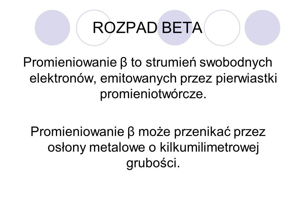 ROZPAD BETA Promieniowanie β to strumień swobodnych elektronów, emitowanych przez pierwiastki promieniotwórcze. Promieniowanie β może przenikać przez