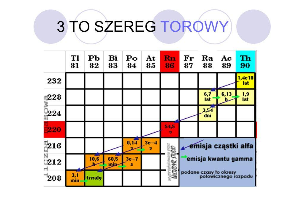 3 TO SZEREG TOROWY