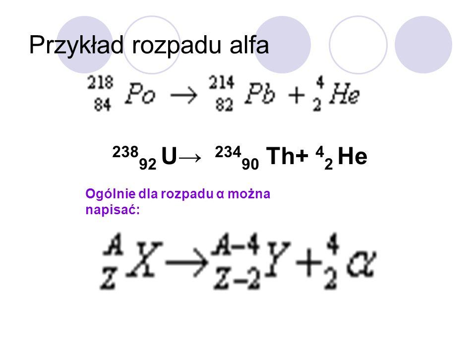 Przykład rozpadu alfa 238 92 U 234 90 Th+ 4 2 He Ogólnie dla rozpadu α można napisać:
