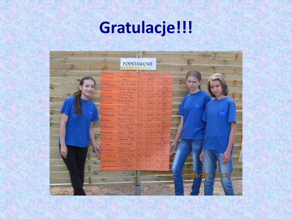 Gratulacje!!!