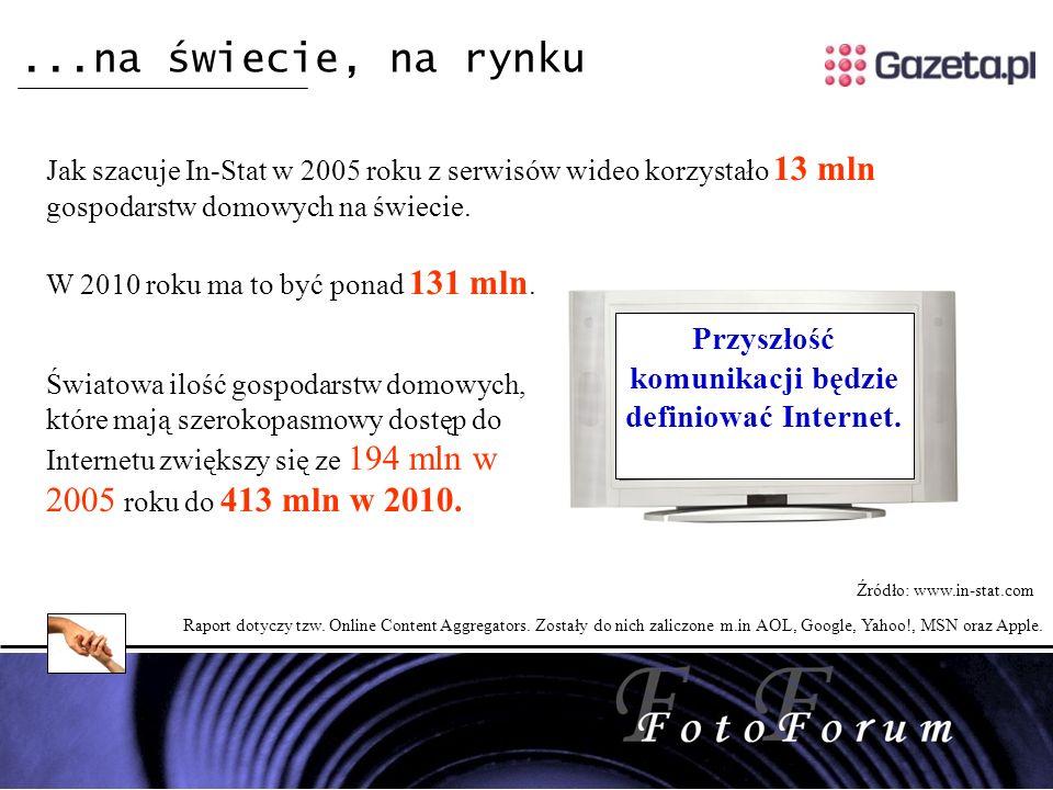 Światowa ilość gospodarstw domowych, które mają szerokopasmowy dostęp do Internetu zwiększy się ze 194 mln w 2005 roku do 413 mln w 2010.