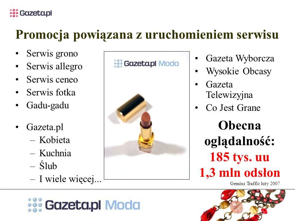 Promocja powiązana z uruchomieniem serwisu Serwis grono Serwis allegro Serwis ceneo Serwis fotka Gadu-gadu Gazeta.pl –Kobieta –Kuchnia –Ślub –I wiele