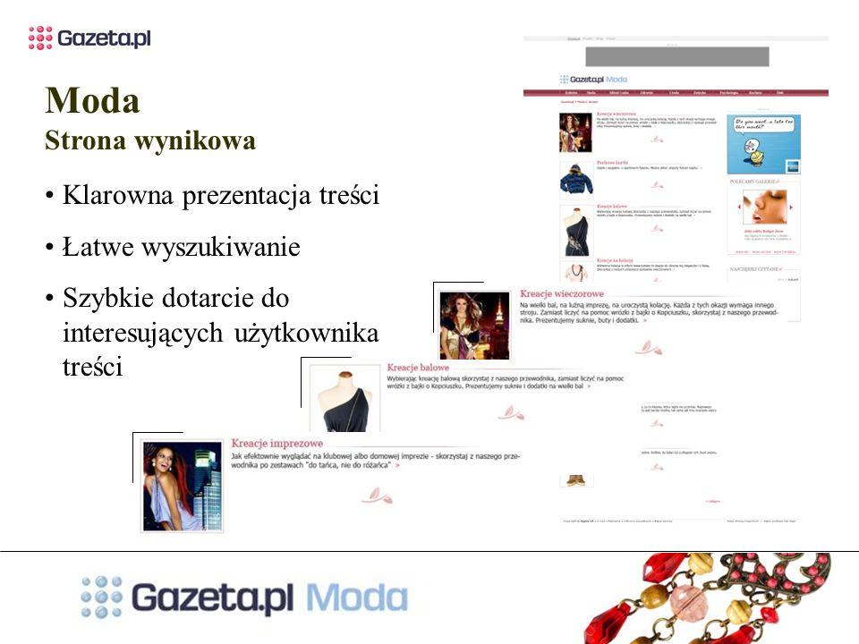 Moda Strona wynikowa Klarowna prezentacja treści Łatwe wyszukiwanie Szybkie dotarcie do interesujących użytkownika treści