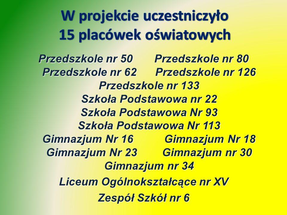 Wzięliśmy udział w warsztatach ekologicznych w Kryształowicach Pozyskiwanie materiałów do wyrażania wrażliwości ekologicznej w pracach plastycznych