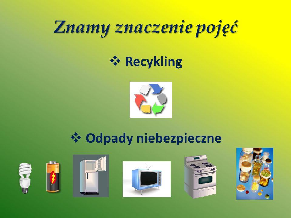 Znamy znaczenie pojęć Recykling Odpady niebezpieczne