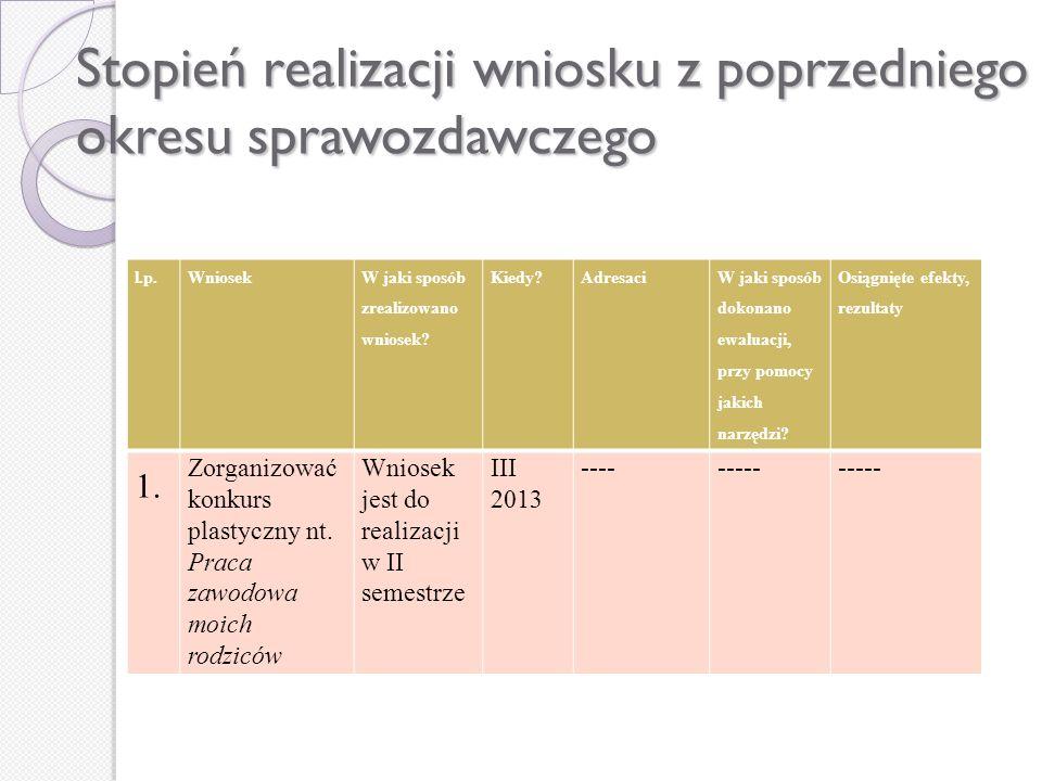 Stopień realizacji wniosku z poprzedniego okresu sprawozdawczego l.p.Wniosek W jaki sposób zrealizowano wniosek? Kiedy?Adresaci W jaki sposób dokonano