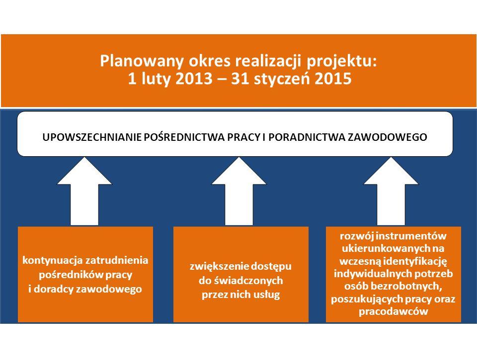 Planowany okres realizacji projektu: 1 luty 2013 – 31 styczeń 2015 UPOWSZECHNIANIE POŚREDNICTWA PRACY I PORADNICTWA ZAWODOWEGO kontynuacja zatrudnienia pośredników pracy i doradcy zawodowego zwiększenie dostępu do świadczonych przez nich usług rozwój instrumentów ukierunkowanych na wczesną identyfikację indywidualnych potrzeb osób bezrobotnych, poszukujących pracy oraz pracodawców
