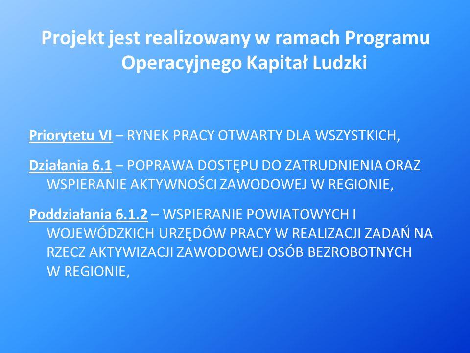 Projekt jest realizowany w ramach Programu Operacyjnego Kapitał Ludzki Priorytetu VI – RYNEK PRACY OTWARTY DLA WSZYSTKICH, Działania 6.1 – POPRAWA DOSTĘPU DO ZATRUDNIENIA ORAZ WSPIERANIE AKTYWNOŚCI ZAWODOWEJ W REGIONIE, Poddziałania 6.1.2 – WSPIERANIE POWIATOWYCH I WOJEWÓDZKICH URZĘDÓW PRACY W REALIZACJI ZADAŃ NA RZECZ AKTYWIZACJI ZAWODOWEJ OSÓB BEZROBOTNYCH W REGIONIE,