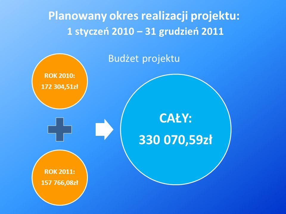Planowany okres realizacji projektu: 1 styczeń 2010 – 31 grudzień 2011 Budżet projektu ROK 2010: 172 304,51zł ROK 2011: 157 766,08zł CAŁY: 330 070,59zł