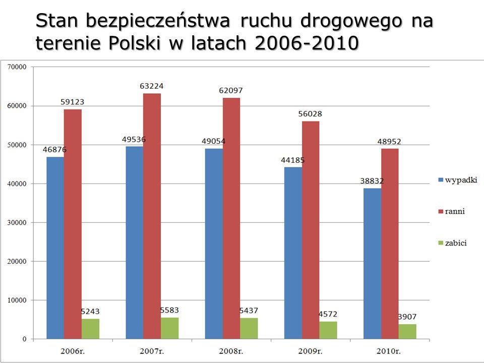 2 Stan bezpieczeństwa ruchu drogowego na terenie Polski w latach 2006-2010 janusz@piechocinski.pl