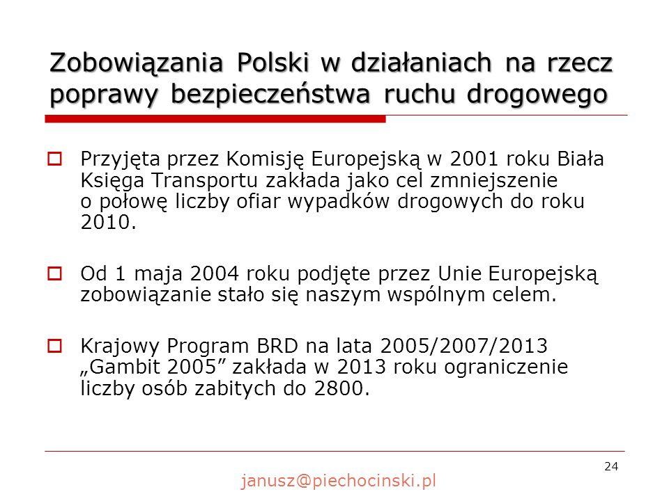 25 Dynamika zarejestrowanych pojazdów samochodowych w Polsce Dynamika zarejestrowanych pojazdów samochodowych w Polsce lata 1990 - 2010 ponad 10 mln 1990 r.- ponad 10 mln ponad 21 mln 2010 r.- ponad 21 mln [tys.