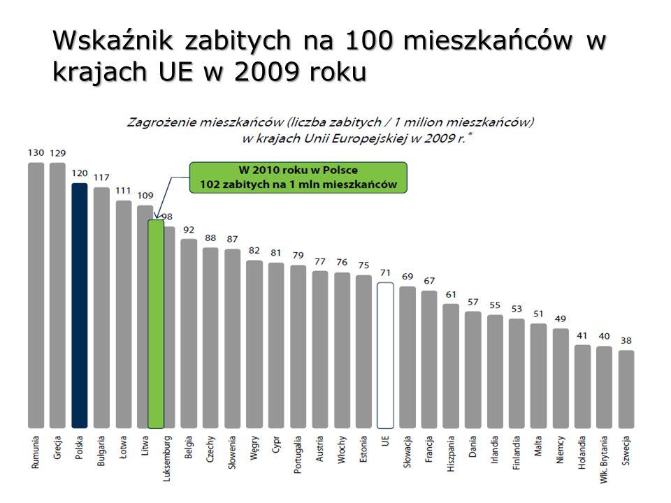 Dziękuję za uwagę Janusz Piechociński Wiceprzewodniczący Sejmowej Komisji Infrastruktury janusz@piechocinski.pl Warszawa, sierpień 2011 r.