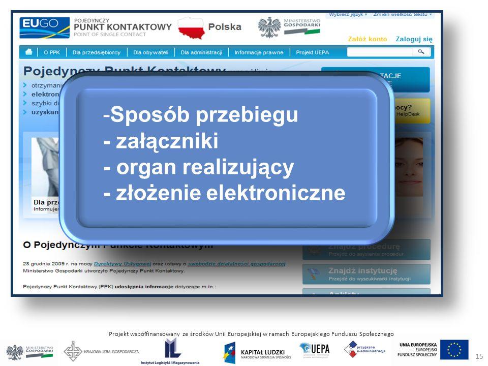 Projekt współfinansowany ze środków Unii Europejskiej w ramach Europejskiego Funduszu Społecznego -Sposób przebiegu - załączniki - organ realizujący - złożenie elektroniczne 15