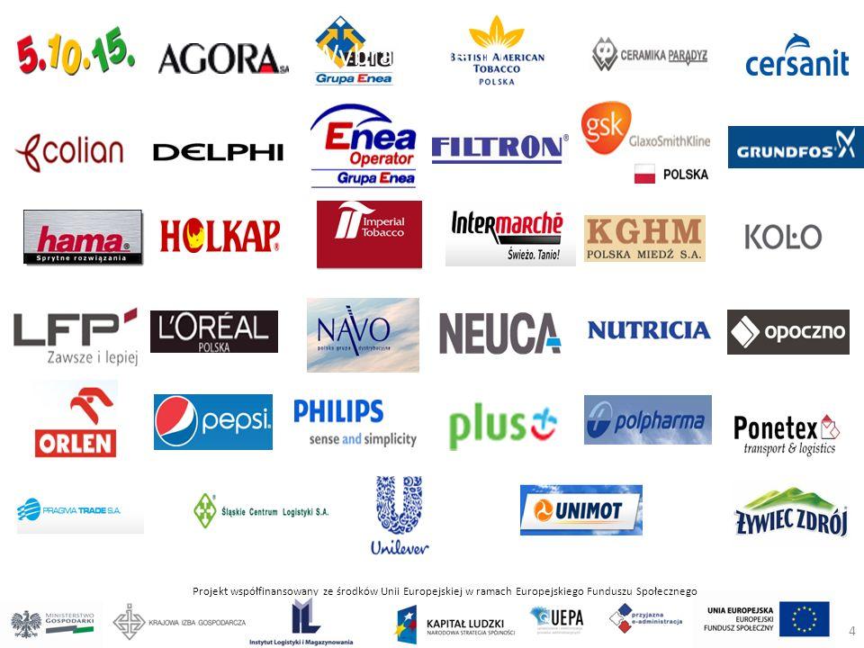 Projekt współfinansowany ze środków Unii Europejskiej w ramach Europejskiego Funduszu Społecznego Wybrani klienci 4