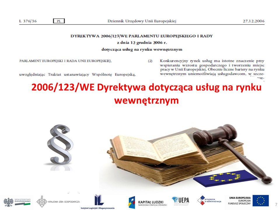 2006/123/WE Dyrektywa dotycząca usług na rynku wewnętrznym 7