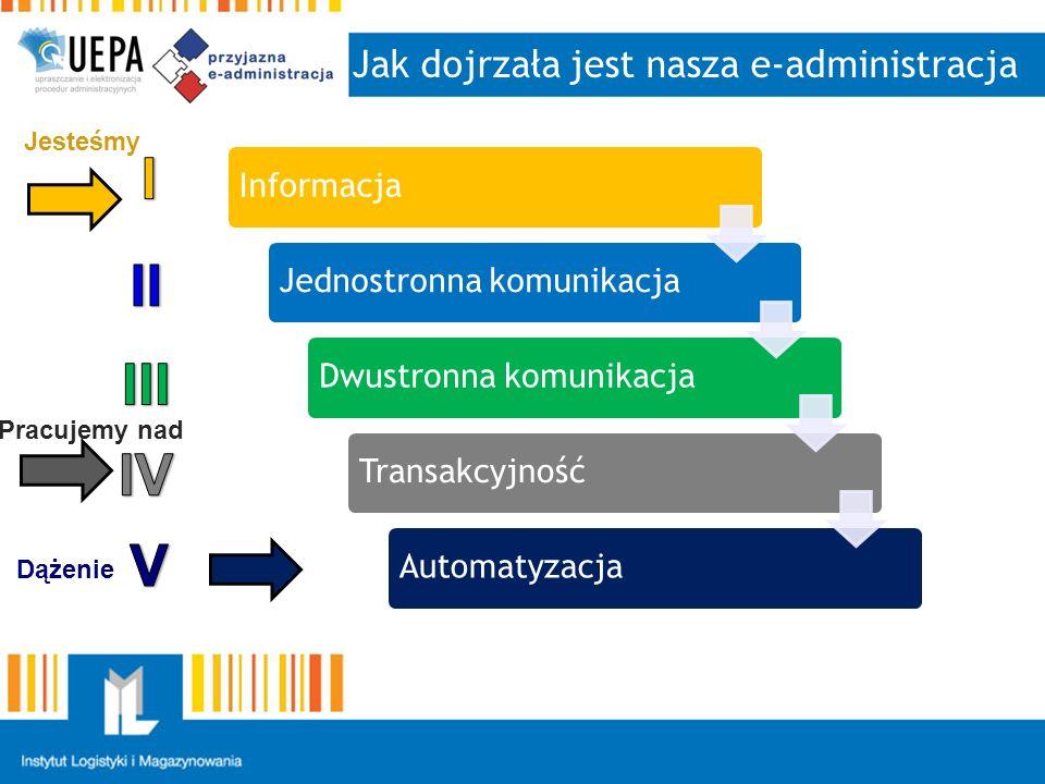 Jak dojrzała jest nasza e-administracja InformacjaJednostronna komunikacjaDwustronna komunikacjaTransakcyjnośćAutomatyzacja Dążenie Jesteśmy Pracujemy nad