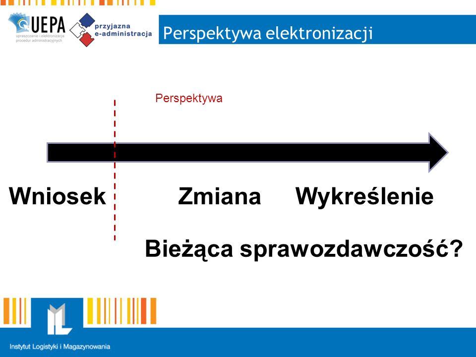 Perspektywa elektronizacji Wniosek Zmiana Wykreślenie Perspektywa Bieżąca sprawozdawczość