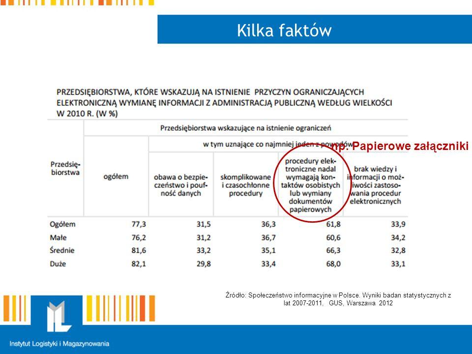 Źródło: Społeczeństwo informacyjne w Polsce.