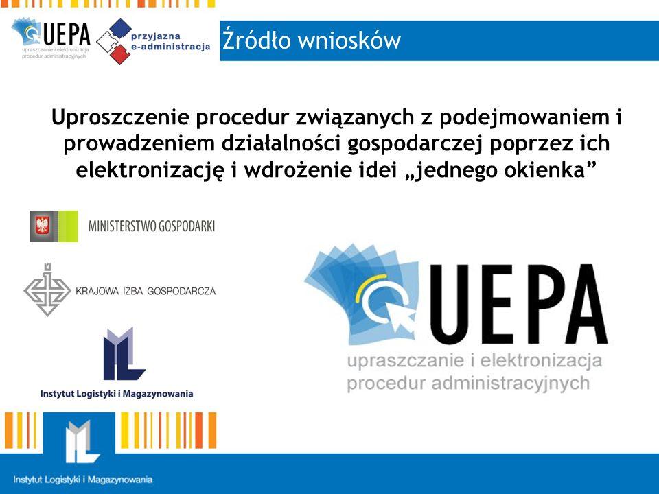 Źródło wniosków Uproszczenie procedur związanych z podejmowaniem i prowadzeniem działalności gospodarczej poprzez ich elektronizację i wdrożenie idei jednego okienka