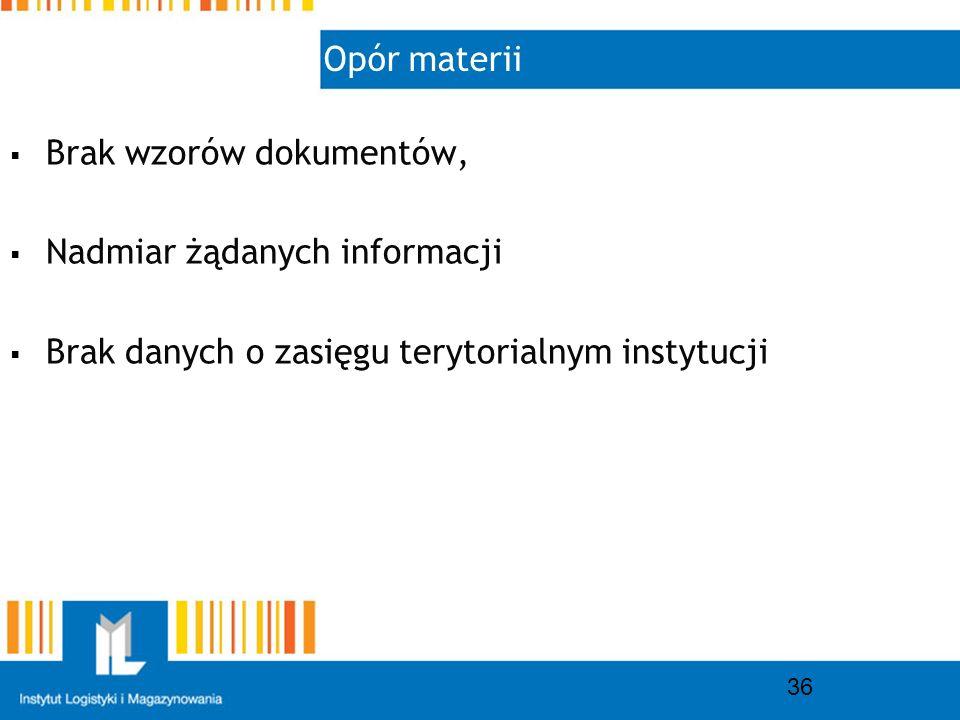 Opór materii 36 Brak wzorów dokumentów, Nadmiar żądanych informacji Brak danych o zasięgu terytorialnym instytucji