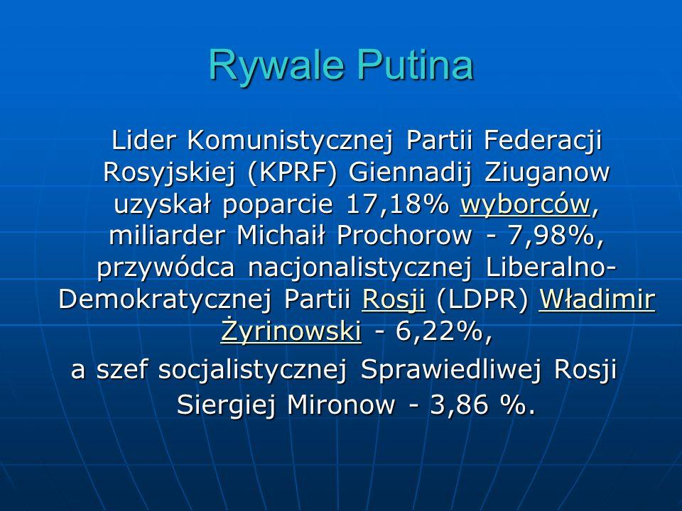 Rywale Putina Lider Komunistycznej Partii Federacji Rosyjskiej (KPRF) Giennadij Ziuganow uzyskał poparcie 17,18% wyborców, miliarder Michaił Prochorow - 7,98%, przywódca nacjonalistycznej Liberalno- Demokratycznej Partii Rosji (LDPR) Władimir Żyrinowski - 6,22%, wyborcówRosjiWładimir ŻyrinowskiwyborcówRosjiWładimir Żyrinowski a szef socjalistycznej Sprawiedliwej Rosji Siergiej Mironow - 3,86 %.