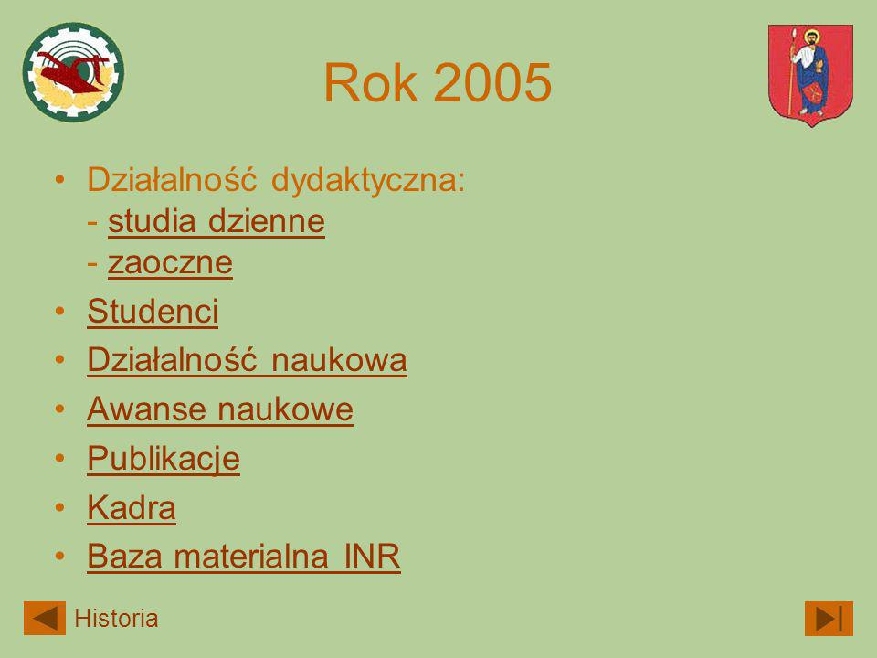 Rok 2005 Działalność dydaktyczna: - studia dzienne - zaocznestudia dziennezaoczne Studenci Działalność naukowa Awanse naukowe Publikacje Kadra Baza ma