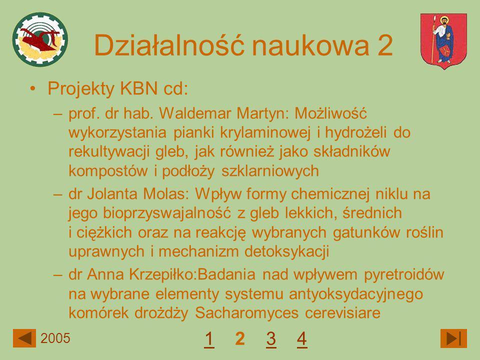 Projekty KBN cd: –prof. dr hab. Waldemar Martyn: Możliwość wykorzystania pianki krylaminowej i hydrożeli do rekultywacji gleb, jak również jako składn