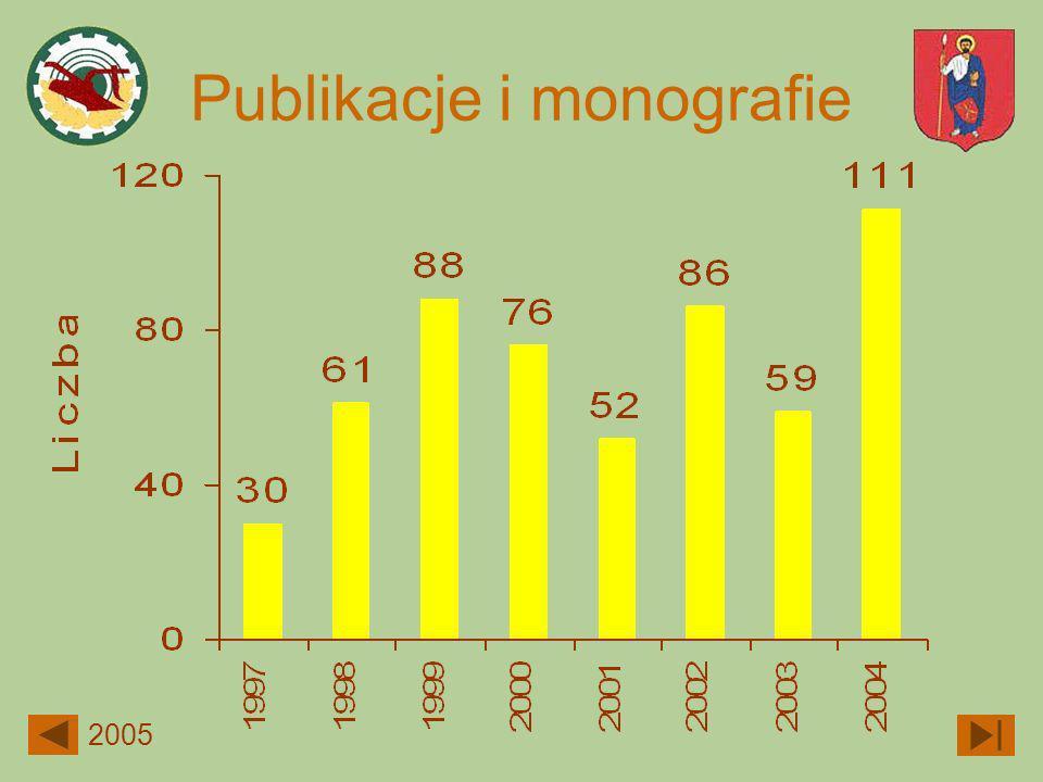 Publikacje i monografie 2005