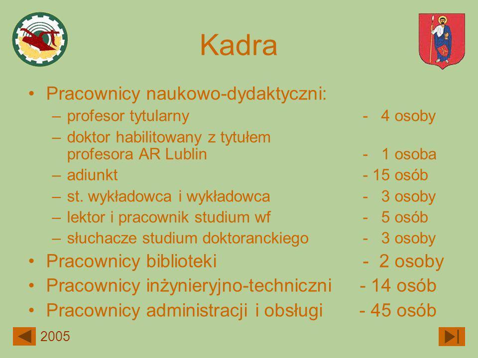Kadra Pracownicy naukowo-dydaktyczni: –profesor tytularny - 4 osoby –doktor habilitowany z tytułem profesora AR Lublin - 1 osoba –adiunkt - 15 osób –s
