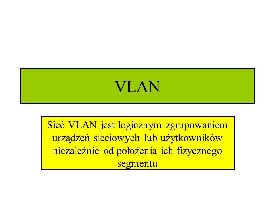 VLAN Sieć VLAN jest logicznym zgrupowaniem urządzeń sieciowych lub użytkowników niezależnie od położenia ich fizycznego segmentu