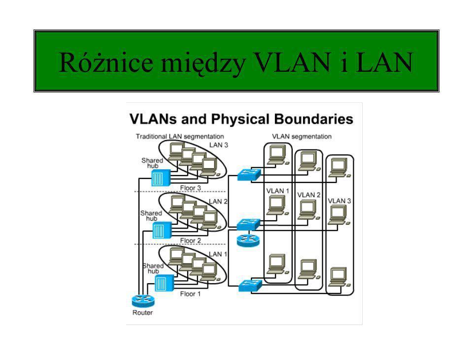 Różnice między VLAN i LAN
